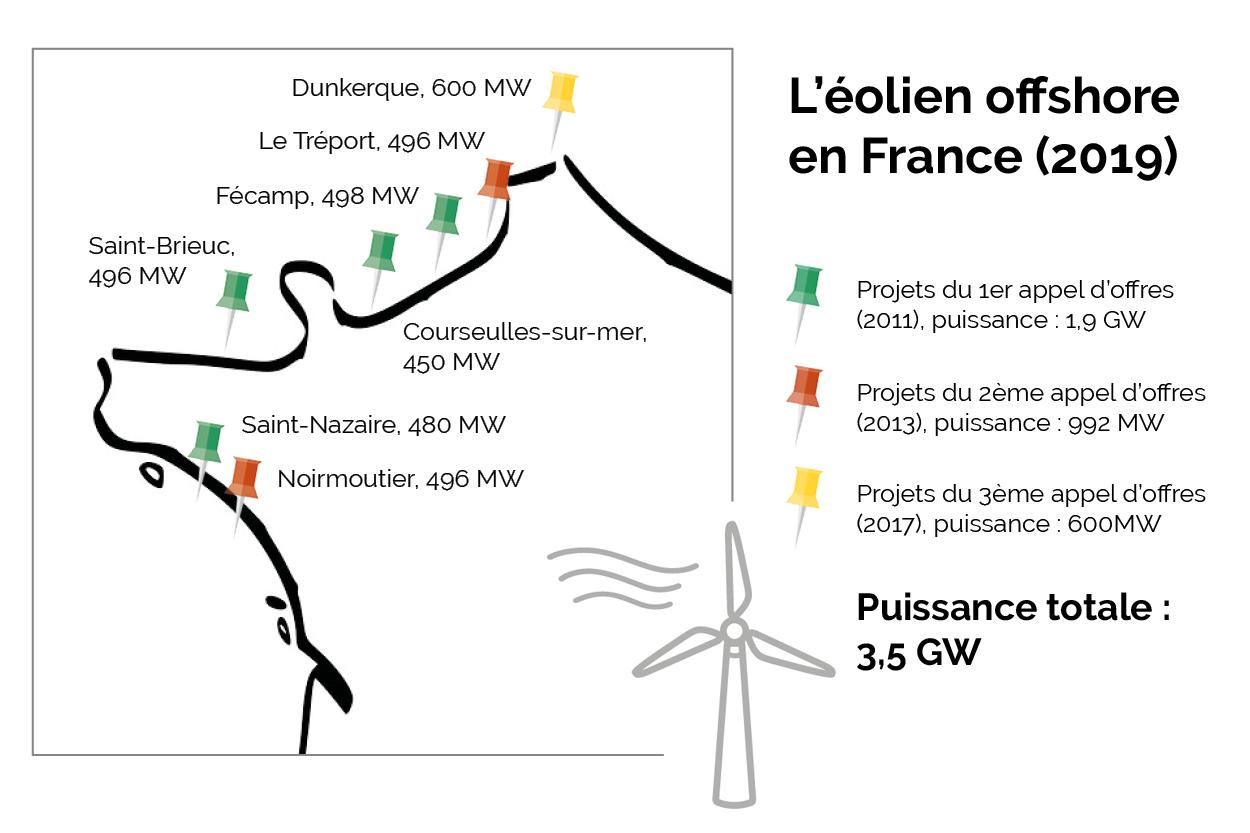 Carte des différents projets éoliens offshore initiés en France