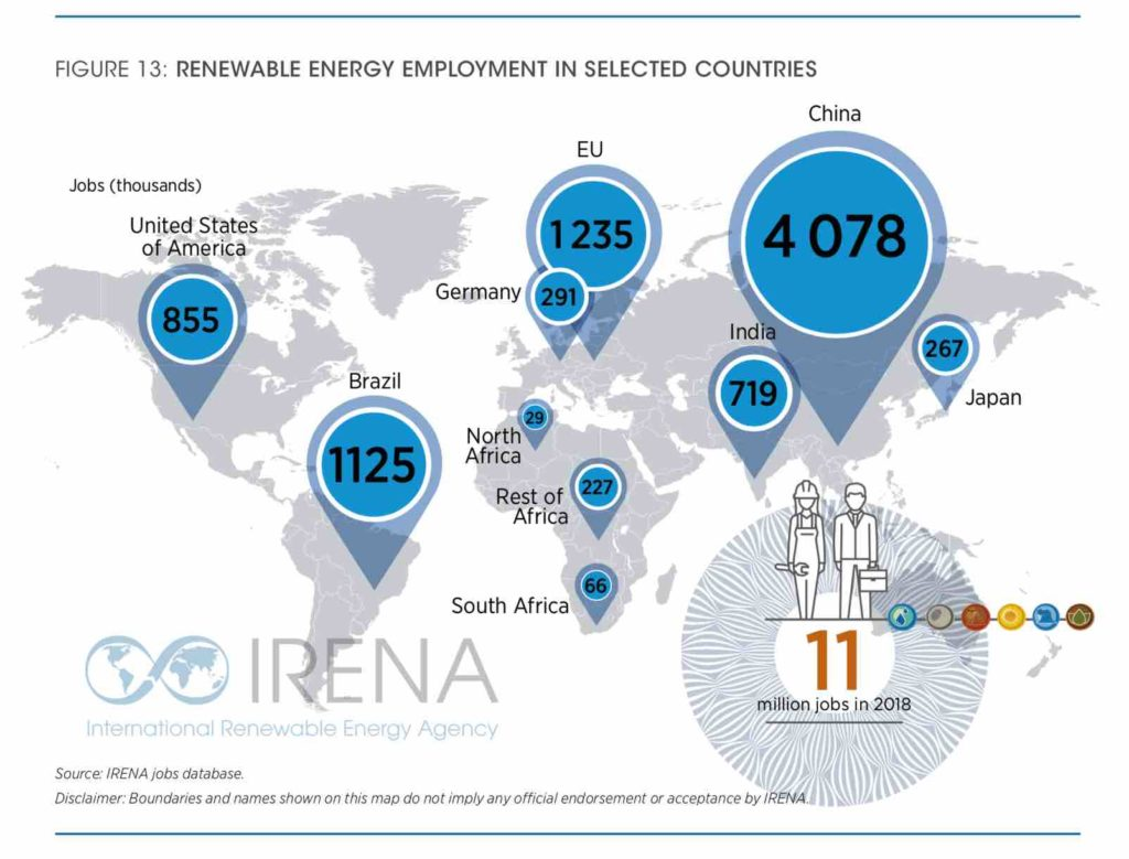Renewable Energy and Jobs IRENA