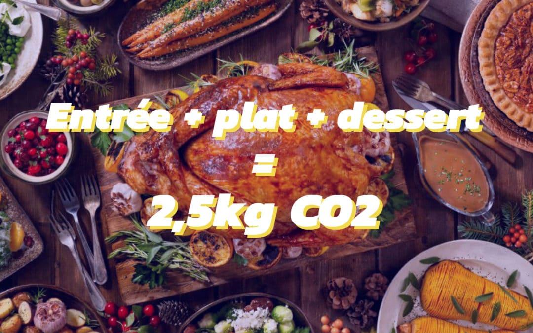 Cuisiner durable (et gourmand) pour Noël, c'est possible !