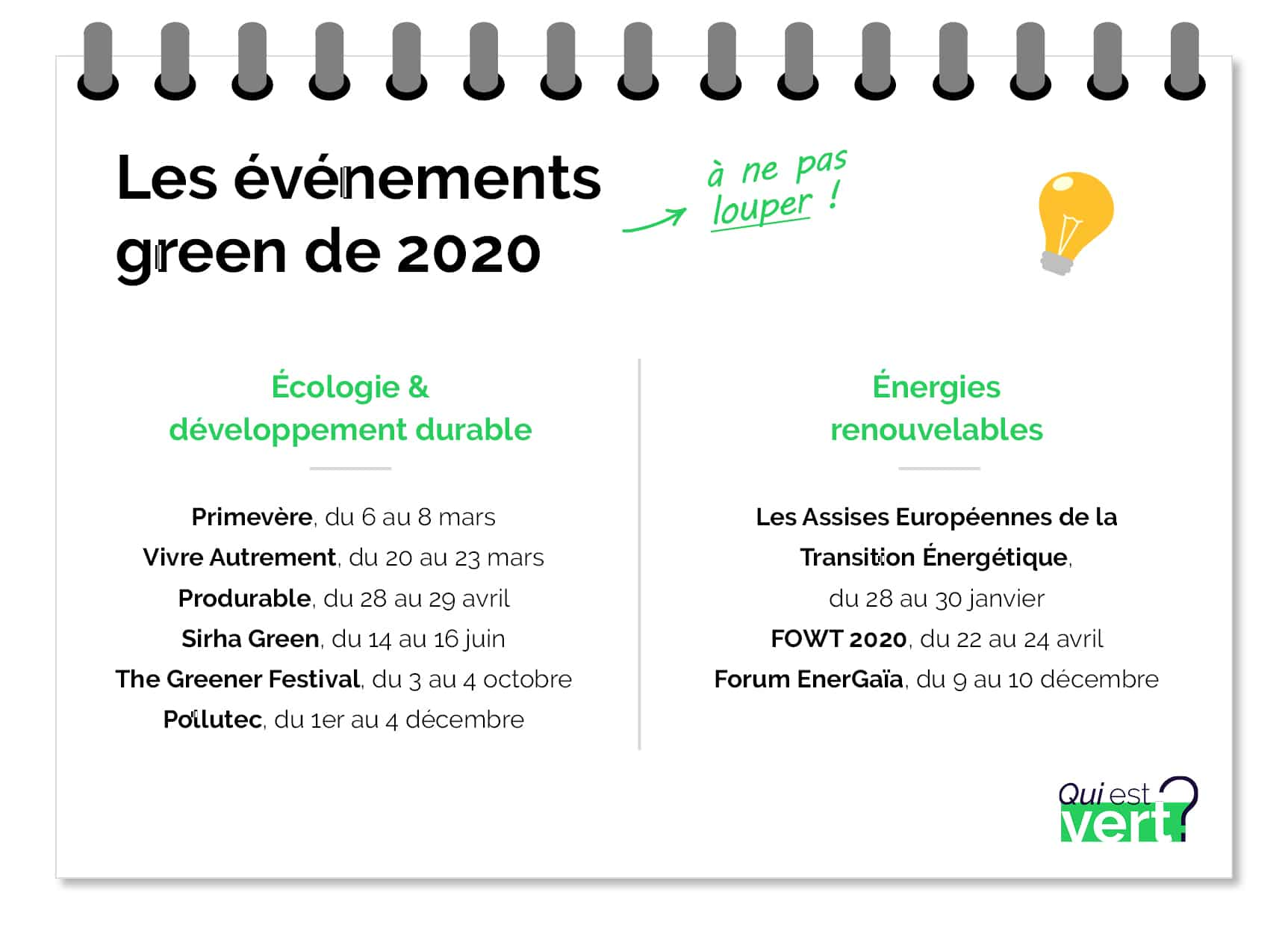 Les événements green de 2020 à ne pas manquer