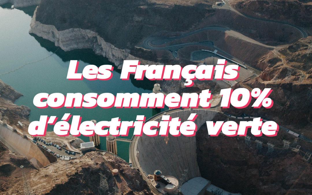 Quel bilan de la consommation volontaire d'électricité verte ?