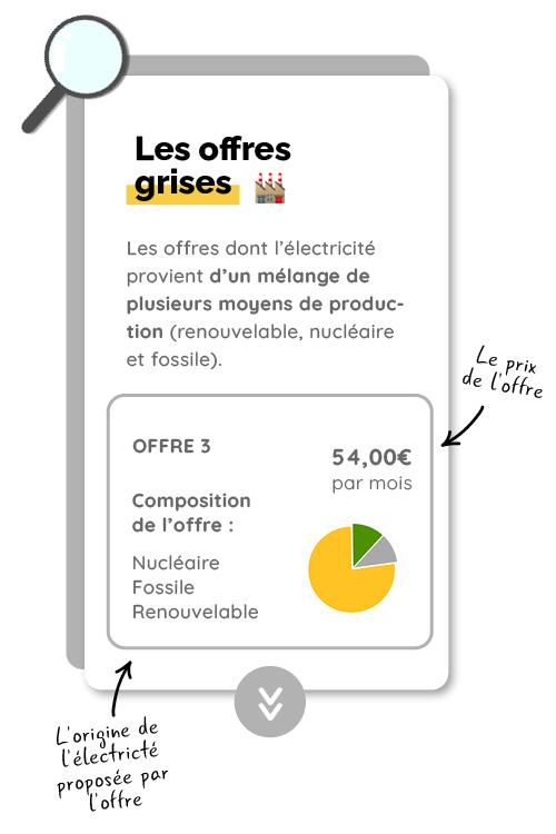 quiestvert comparateur offres électricité grise