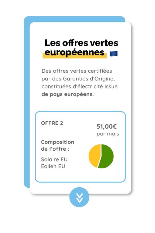 quiestvert comparateur offres électricité verte europe