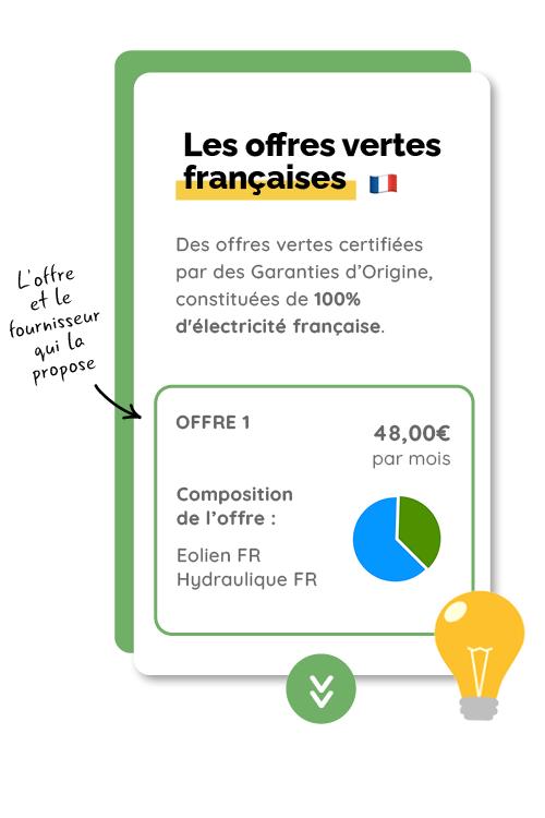 quiestvert comparateur offres électricité verte france